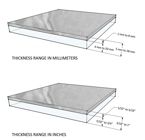 Typical thickness of a DURA-Lite™ translucent stone panel